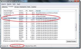 Uso da CPU e Tempo Ocioso do Sitema